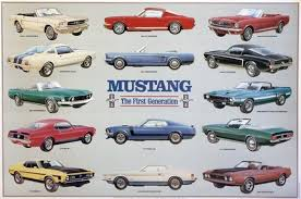 ford mustang history timeline evolution of thefirst generation mustang timeline timetoast