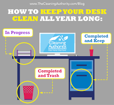 How To Keep Your Desk Organized Cleandesk Graphic Updated Jpg