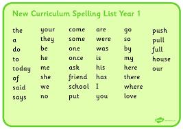 spelling st francis catholic primary