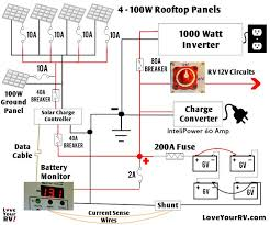 23 best rv solar power images on solar energy solar