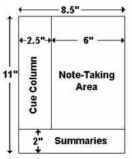 21 best images on pinterest teaching ideas cornell notes