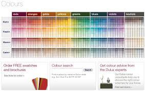 plascon color chart latest show more images with plascon color