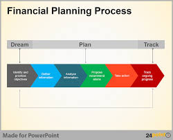 business process flow diagram u2013 creative tips for powerpoint