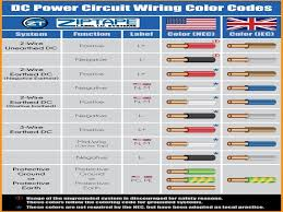wiring color standards spidermachinery com