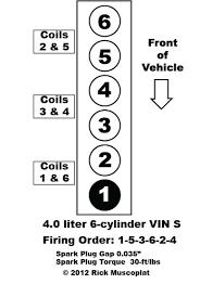 2002 jeep liberty cylinder order 4 0 liter 6 jeep firing order ricks free auto repair