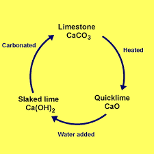 lime material wikipedia