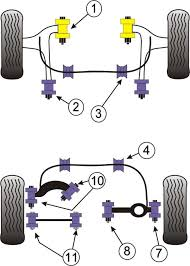 ford focus suspension diagram mazda3 powerflex rear anti roll bar bushes 25mm mps only pfr36 204 25