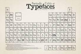 Periodic Table Sr Periodic Table Of Typefaces Typeinspire