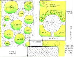Planning Garden Layout by Kitchen Garden Sprouts In The Sidewalk