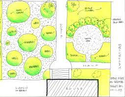 planning a garden layout kitchen garden sprouts in the sidewalk