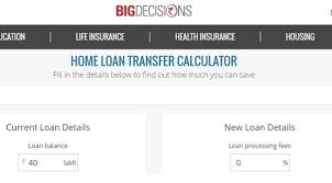 where do i get hold of a home loan eligibility calculator quora