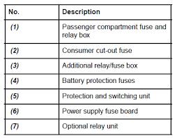 clio mk3 engine fuse box cliosport net