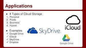 group 2 cloud storage