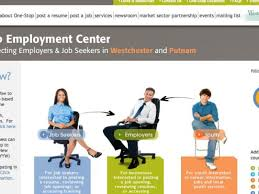 Posting A Resume Online by Westchester County Introduces Virtual Job Fair Pleasantville Ny