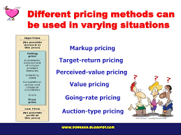 types and prices kotler chapter 14 developing pricing strategies and programs