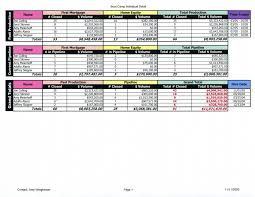 Tracking Spreadsheet Template Leave Tracker Excel Template Training Spreadsheet Template
