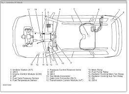 subaru forester fuel pump wiring diagram subaru wiring diagrams