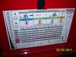 lincoln 100 welder wire diagram jaguar wiring diagram for 54