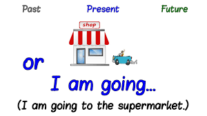 past present and future tense esl song for kids youtube