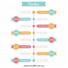 sample blank timeline template cute timeline template free vector