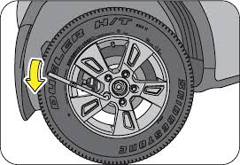 Mahindra Owners Manual