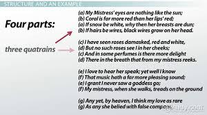 pattern poem definition english sonnet definition rhyme scheme structure exles