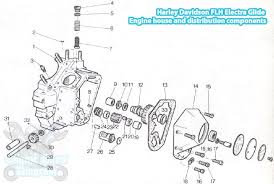 engine parts diagram harley wiring diagrams instruction