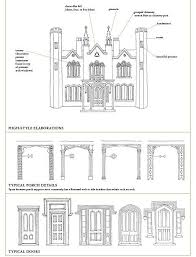 House Architecture Drawing 18 Best Revivalist Architecture Images On Pinterest