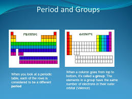 Group In Periodic Table Period And Groups When A Column Goes From Top To Bottom It U0027s