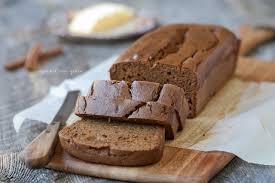 gluten free pumpkin bread against all grain delectable paleo