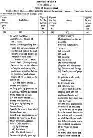 balance sheet format balance sheet example balance sheet