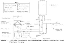 choosing hvac equipment for an energy efficient home
