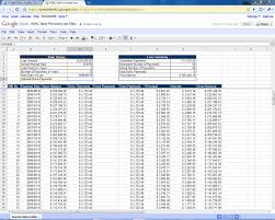Personal Loan Amortization Table Home Decorating Ideas