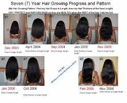 healthy hair fir 7 yr seven year growing pattern error on picture 9 date is nov 2009