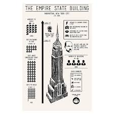 Empire State Building Floor Plan Empire State Building Infographic Screenprint Architecture