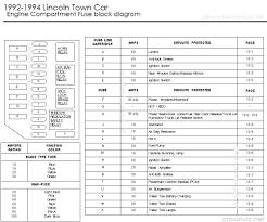 1998 lincoln town car fuse box 2005 lincoln town car fuse box
