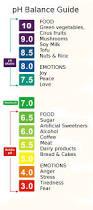 10 best alkaline images on pinterest alkaline foods alkaline