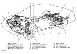 1997 lincoln continental rear air suspension suspension problem