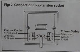 bt phone socket wiring colours at diagram gooddy org