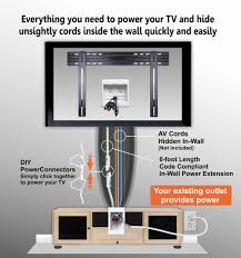 Cable Management System For Wall Mounted Tv Hide Tv Wires Kit Model Two Ck Powerbridge In Wall Cable
