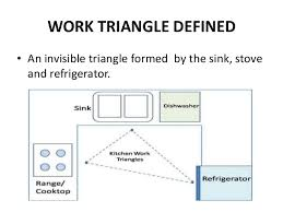 how to layout a kitchen kitchen layouts module 9 management of food preparation service