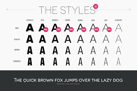 60 free fonts for minimalist designs learn