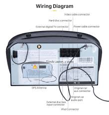 bmw 525 wiring diagrams home theater wiring solutions ac wiring on car