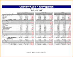 Income Projection Spreadsheet Cash Flow Projections Template 65756126 Png Sales Report Template