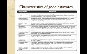 Qa Estimation Template by Project Estimation Techniques Challenges And Best Practices