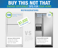 energy efficient home design tips infographic enervee helps you find the greenest home appliances