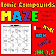 best 25 naming compounds worksheet ideas on pinterest inorganic