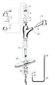 moen kitchen faucets replacement parts how to repair a moen kitchen faucet kitchen faucets faucet manual