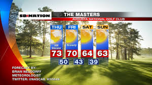 2016 masters weather forecast improves each day sbnation