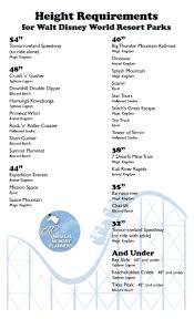 Parc Soleil Orlando Floor Plans by Best 25 Disney Floride Ideas On Pinterest Orlando Floride